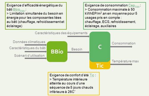 comment devenir thermicien rt 2012